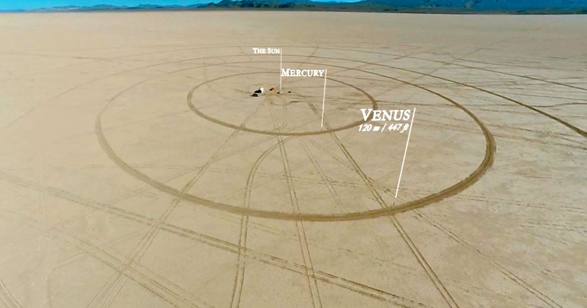 Le système solaire à l'échelle humaine